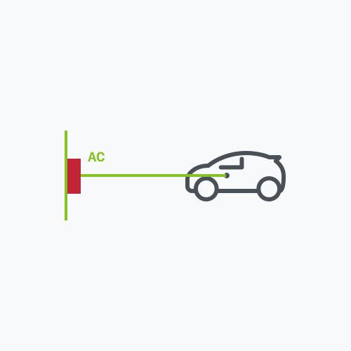 Elektromos autó töltés AC 1. mód