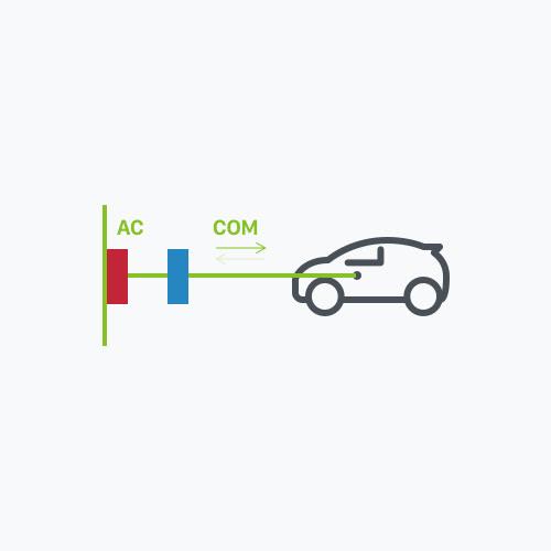 Elektromos autó töltés AC 2. mód